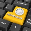 performance top 10 metrics